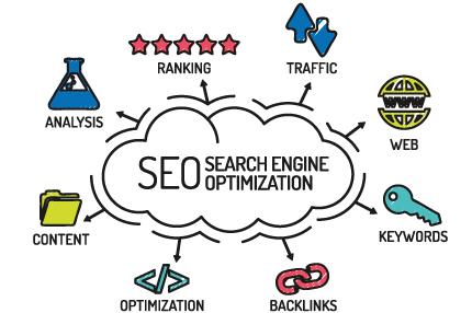 cLnVCYR - Local Search Engine Optimization Strategies for SEO